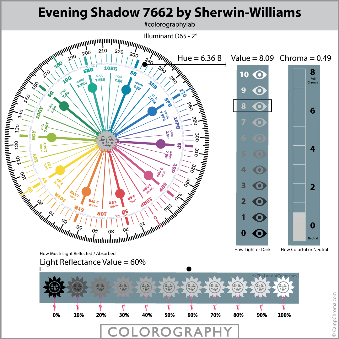 Evening Shadow 7662 by Sherwin-Williams