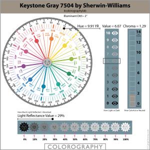 Keystone Gray 7504 by Sherwin-Williams