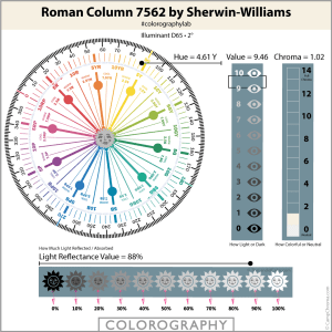 Roman Column 7562 by Sherwin-Williams
