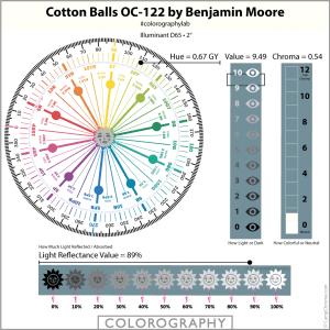 Cotton Balls OC-122 by Benjamin Moore
