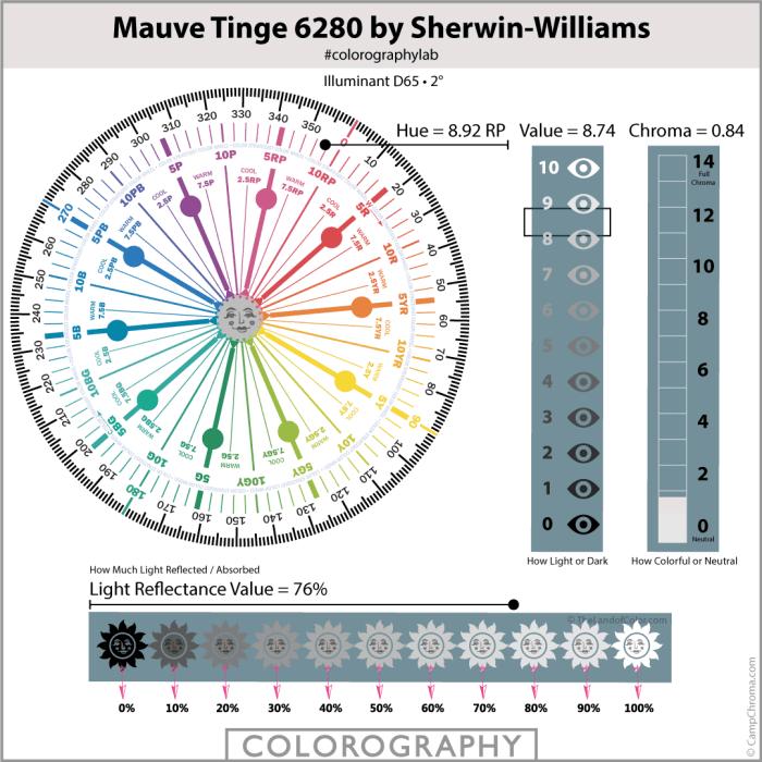 Colorography Mauve-Tinge-SW-6280