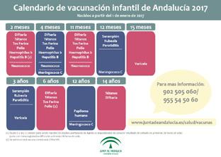 Calendario vacunal para 2017.  Foto: Junta de Andalucía.