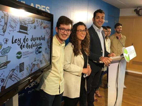 Ley de Juventud de Andalucía