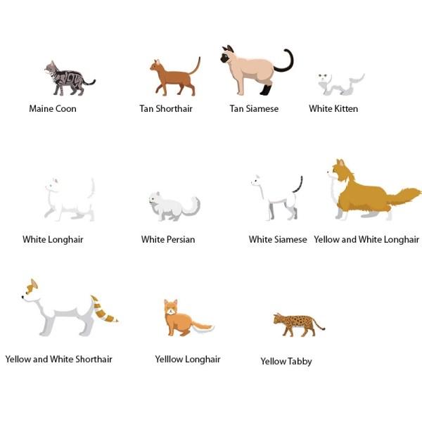 Personalized RV Pet Flag Pet cat
