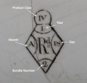 Labeled registered design mark (1882-1867).