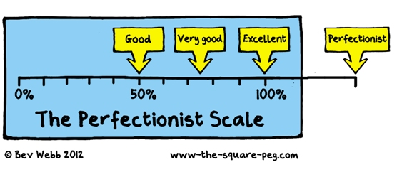 Being a Perfectionist: Good or Bad?