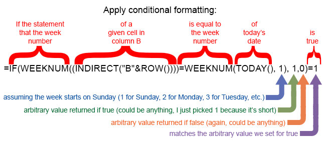 Conditional Formatting in Google Sheets: This Week, Next Week, Last ...
