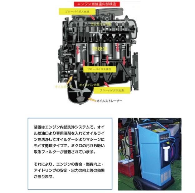オイルシステムクリーニング(潤滑系統洗浄)