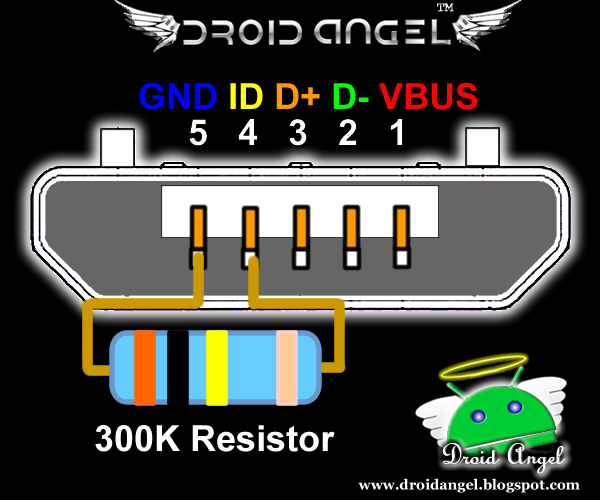 Rca To Rj45 Wiring Diagram Samsung 300k Tool Camtecfixer