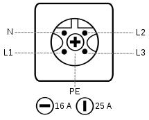 Perilex connector
