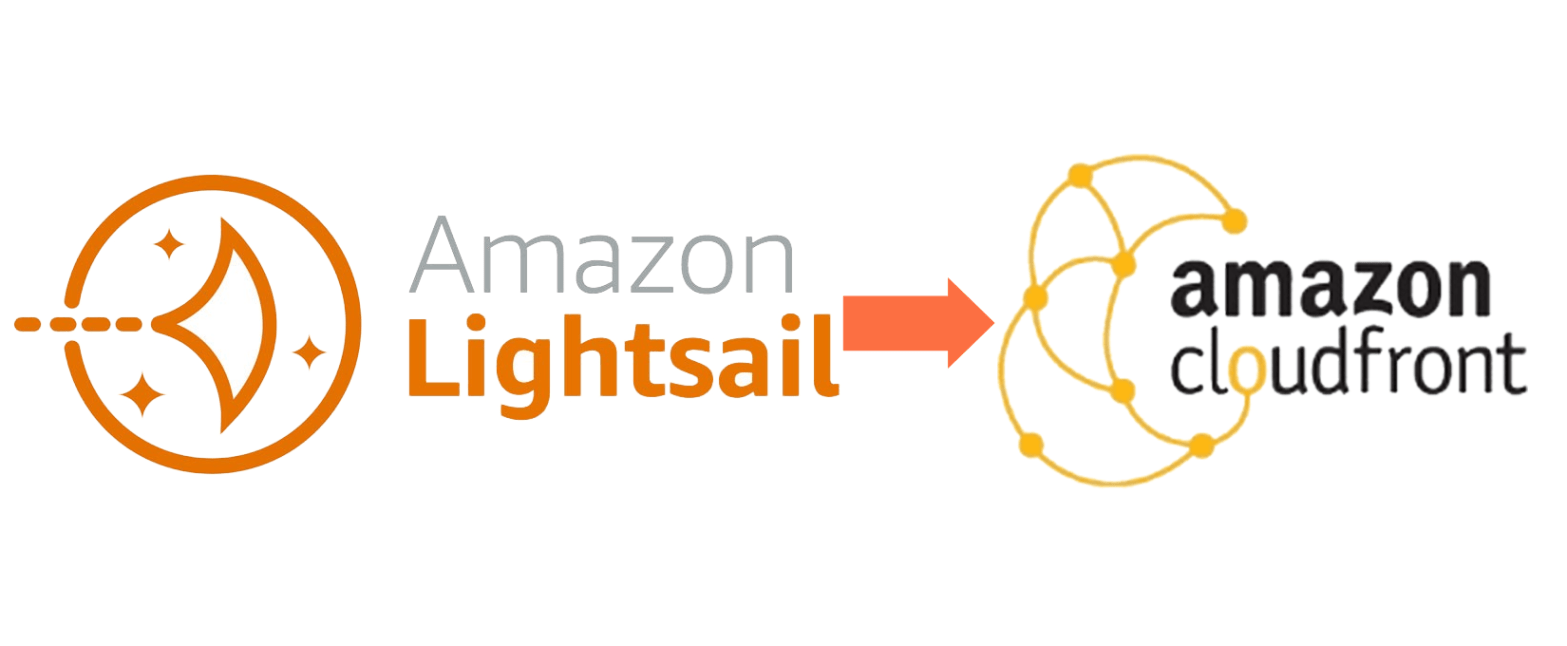 LightSail-to-CloudFront