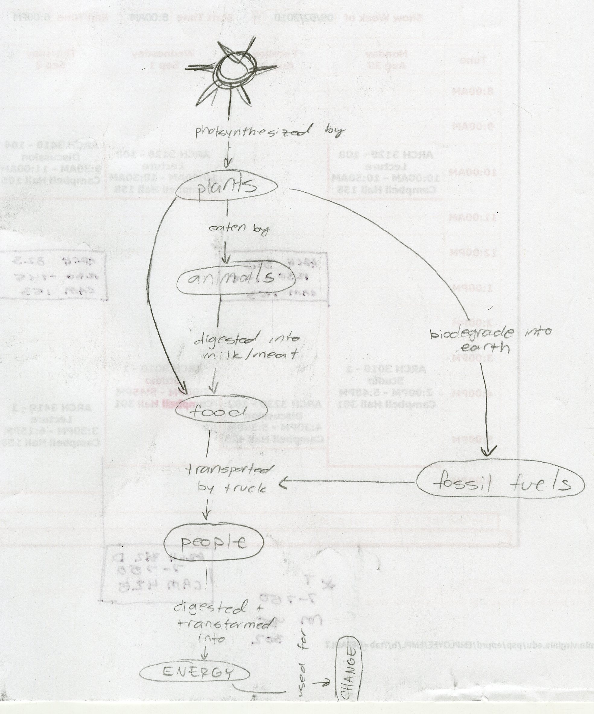 Lecture 8 24 Energy Diagram