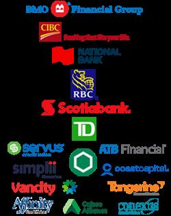 Connexus Credit Union Aqua Finance : connexus, credit, union, finance, Service, Canada, Account:, Register, Canada.ca