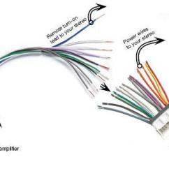 Rca Plug To Speaker Wire Diagram Ceiling Fan Wiring Uk Connecting Your Car Speakers An Amp: Use Factory
