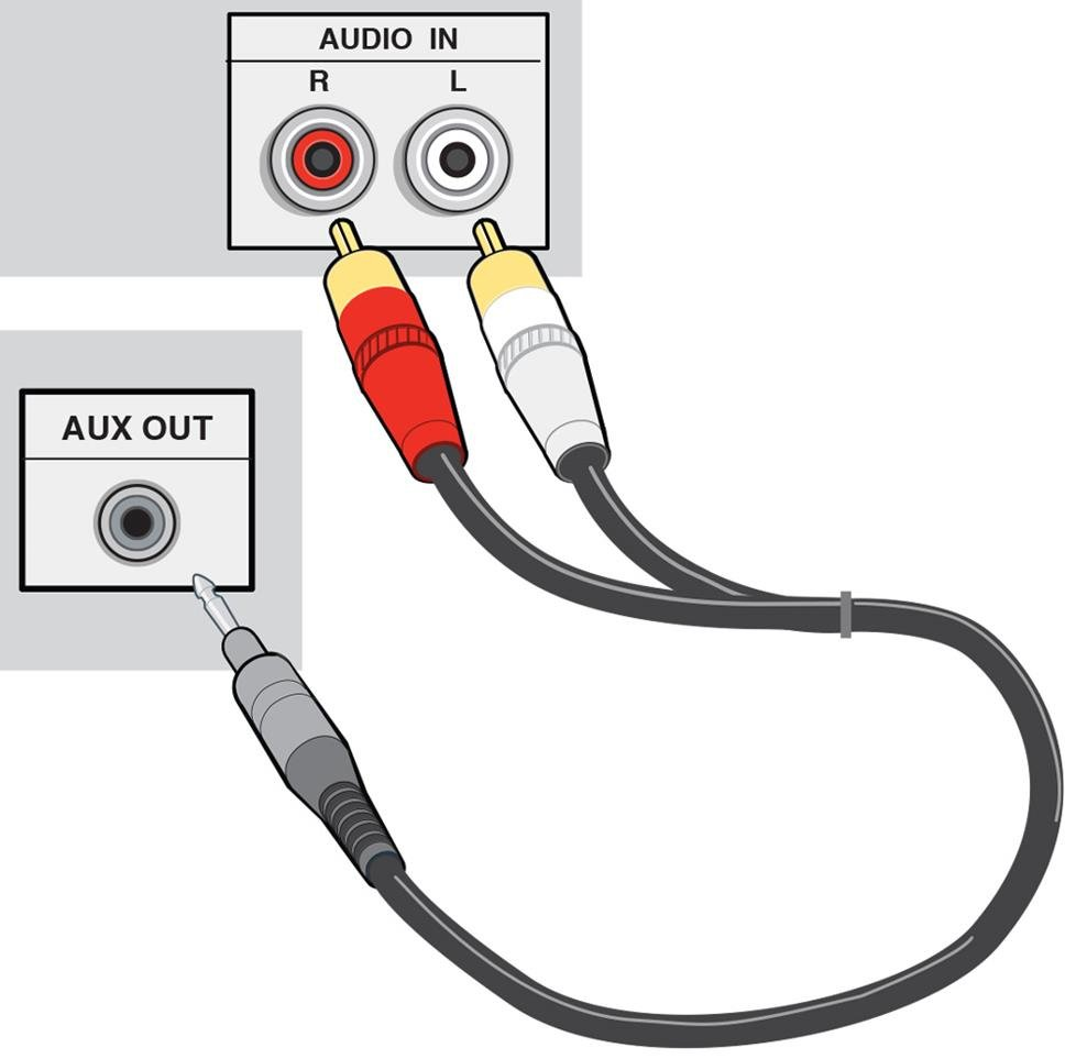 hight resolution of stereo mini to dual rca cable