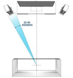 front speaker placement [ 870 x 978 Pixel ]