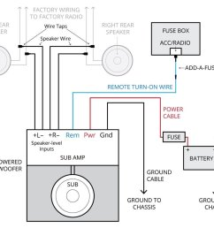 amplifier wiring diagrams how to add an amplifier to your car audio adding a subwoofer diagram [ 978 x 859 Pixel ]