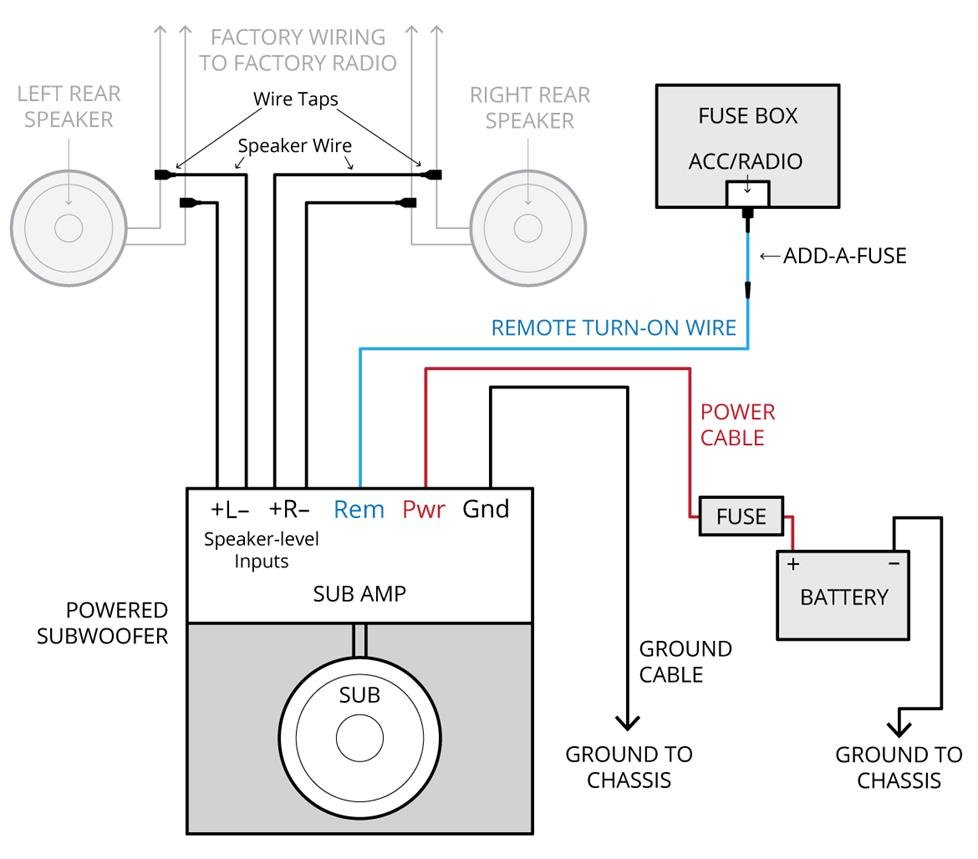 hight resolution of amplifier wiring diagrams how to add an amplifier to your car audio boss 2 channel wiring diagram