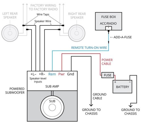 small resolution of amplifier wiring diagrams how to add an amplifier to your car audio adding a subwoofer diagram