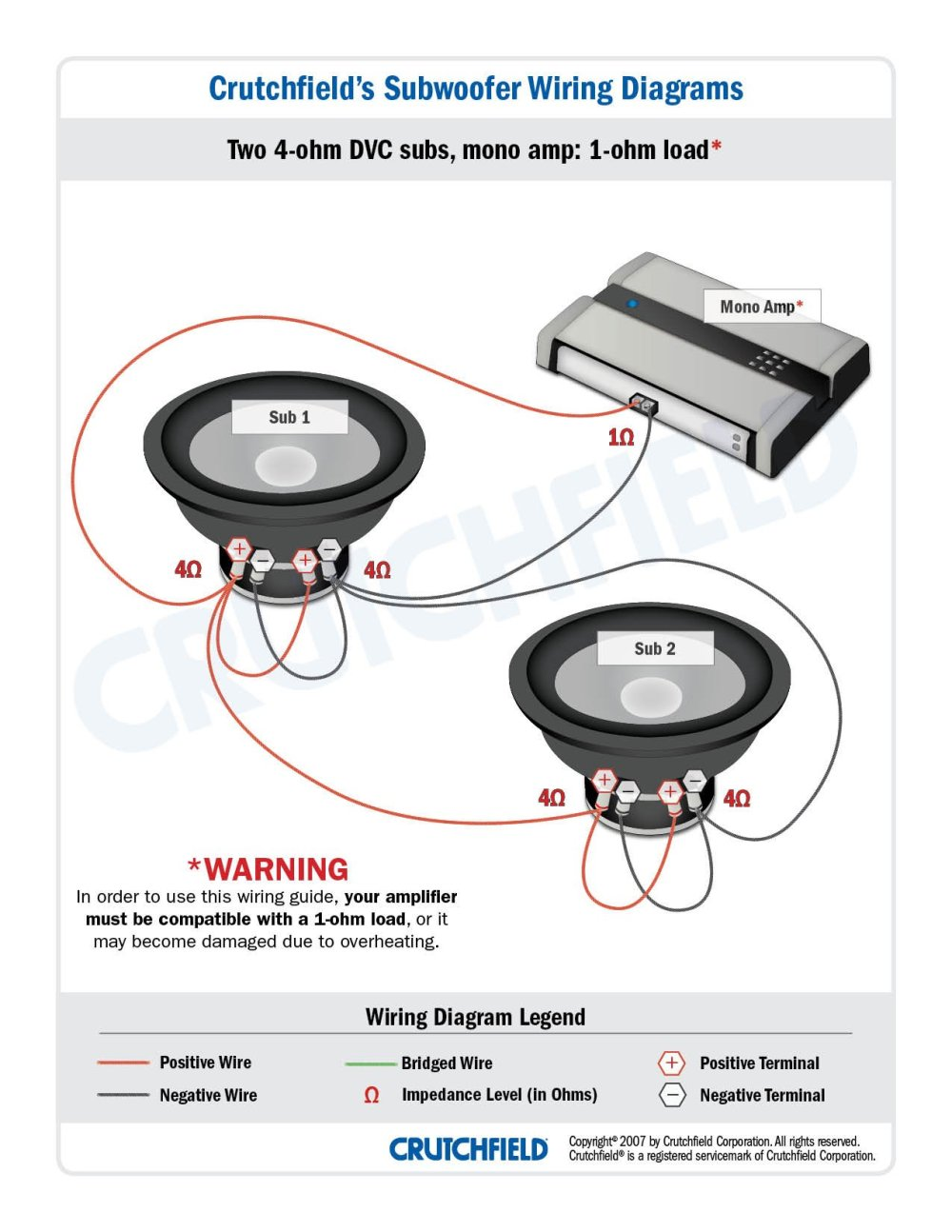 medium resolution of in your case the 4 ohm wiring scheme is the only safe way to subwoofer wiring diagrams