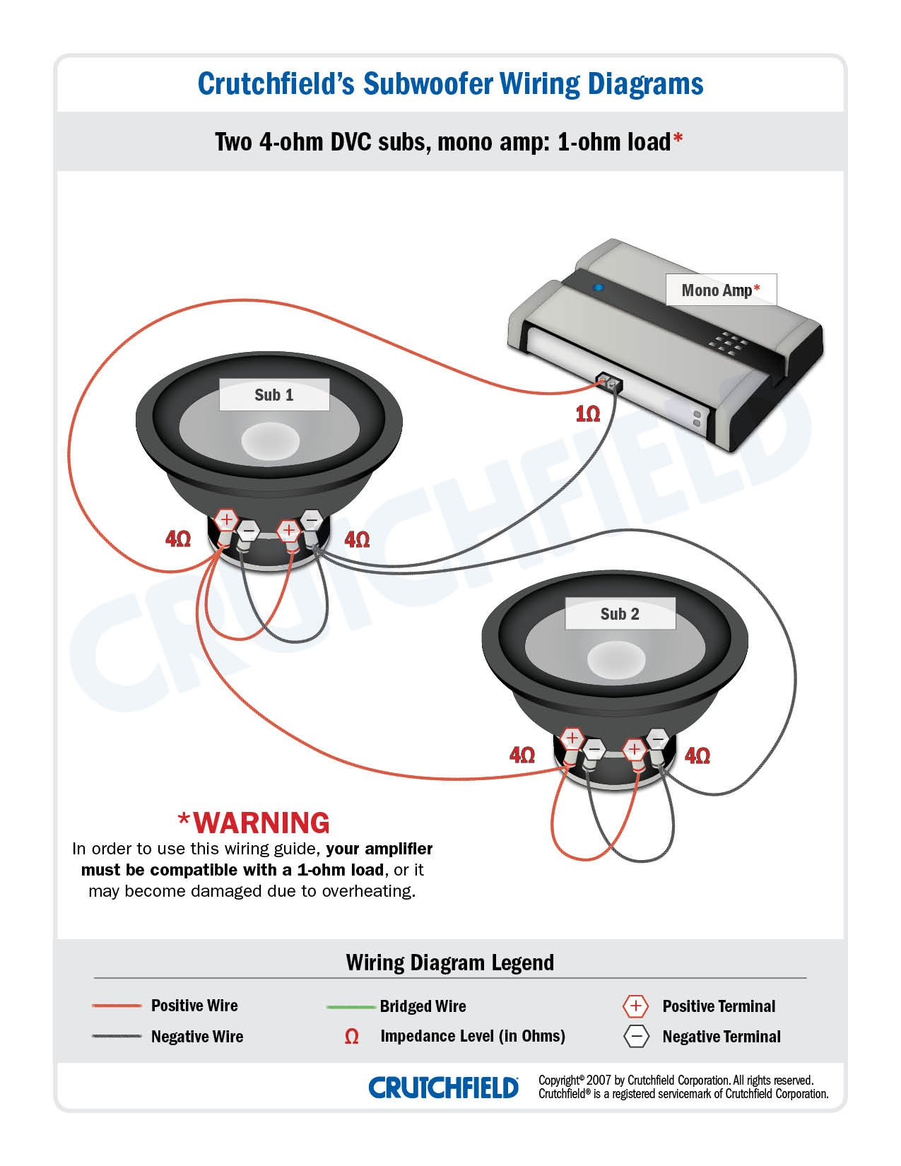 hight resolution of in your case the 4 ohm wiring scheme is the only safe way to subwoofer wiring diagrams