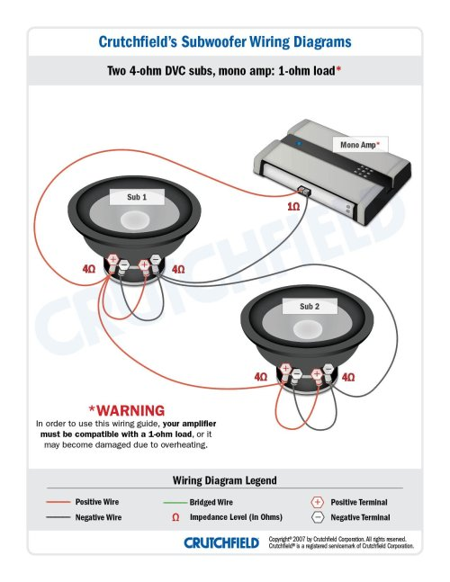 small resolution of in your case the 4 ohm wiring scheme is the only safe way to subwoofer wiring diagrams