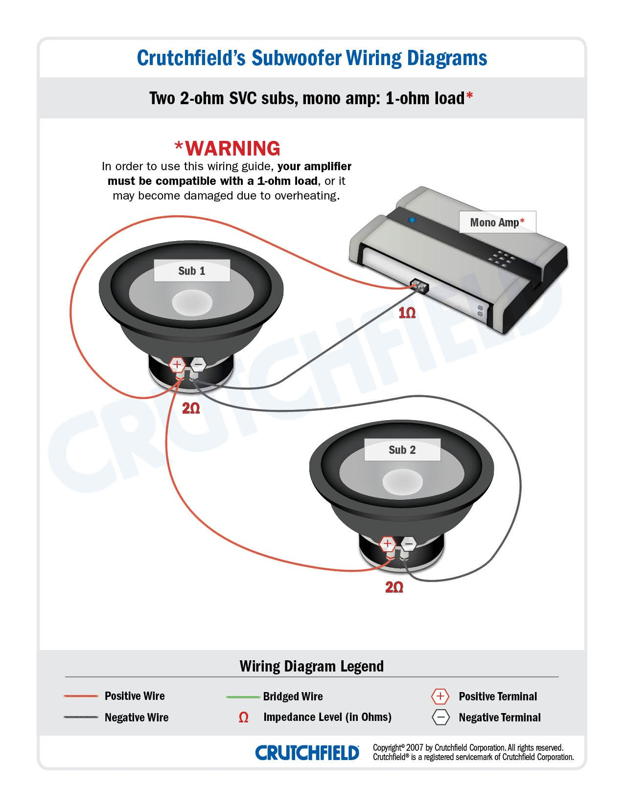 How To Tune A Car Amp : Sound