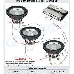 2 Ohm Wiring Diagram Aiphone Model C Ml Subwoofer Diagrams  How To Wire Your Subs