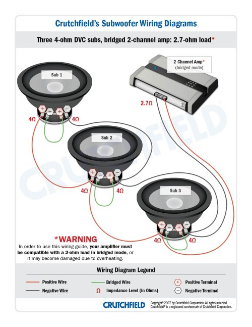 small resolution of 3 dvc 4 ohm 2 ch low imp subwoofer wiring diagrams 4 ohm dvc wiring