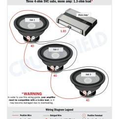 Wiring Diagram For Car Amplifier 2016 Kawasaki Brute Force 750 Subwoofer Diagrams How To Wire Your Subs Those Can Take An Amp Twice As Powerful If You Want