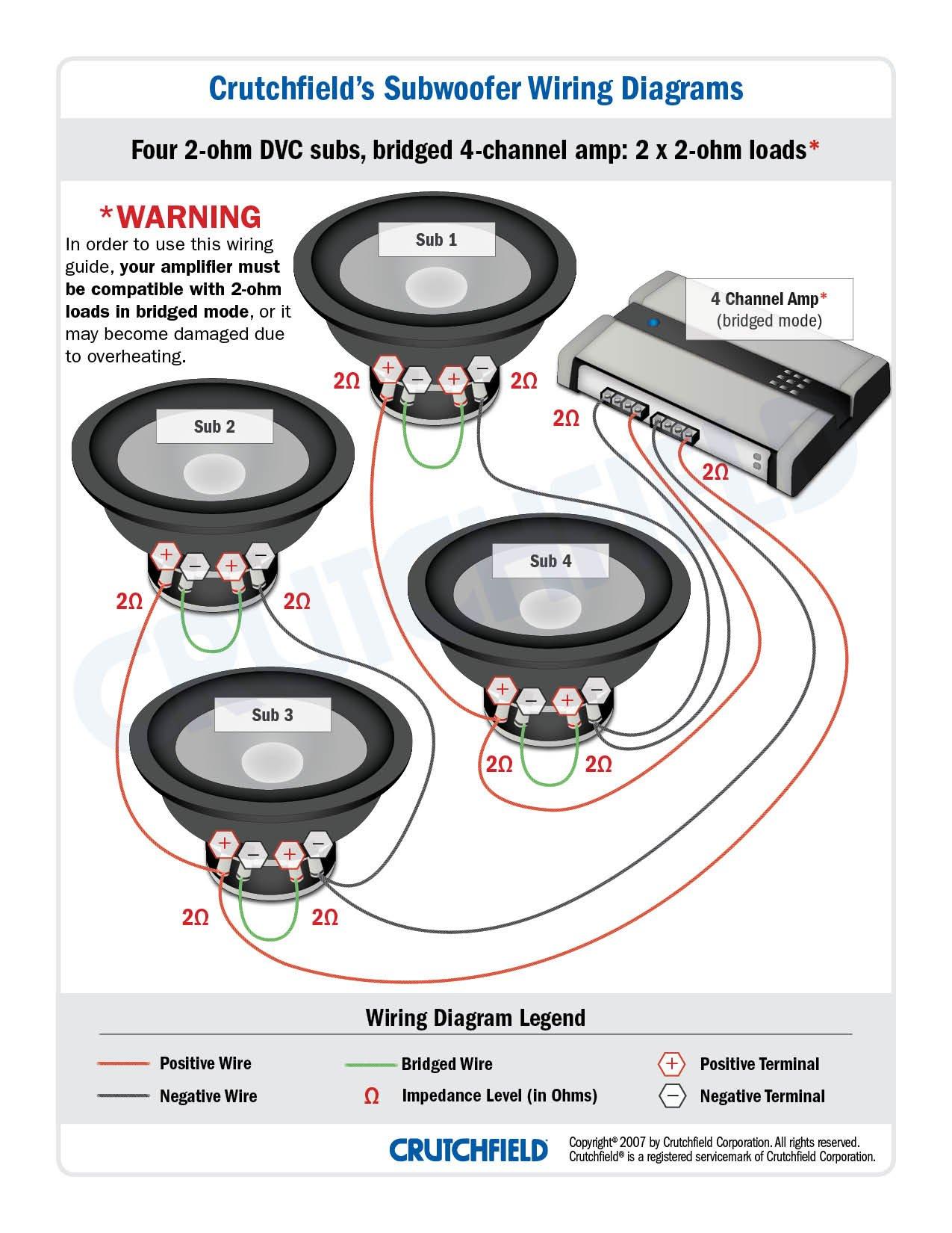 Crutchfield Wiring Diagram