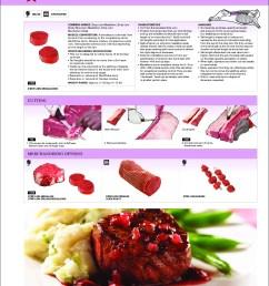 1 2 beef butchering diagram [ 1088 x 1408 Pixel ]