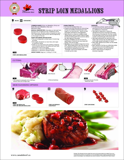 small resolution of 1 2 beef butchering diagram