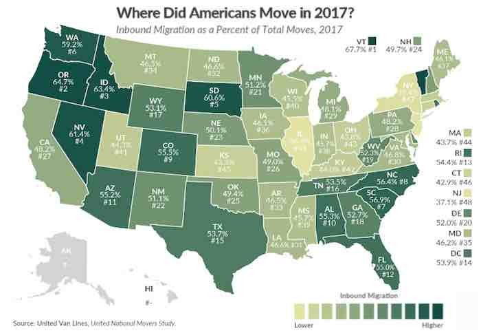Where did Americans move in 2017