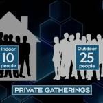 Ontario giảm số người được tụ tập còn 10 trong nhà, 25 ngoài trời, trên toàn tỉnh bang