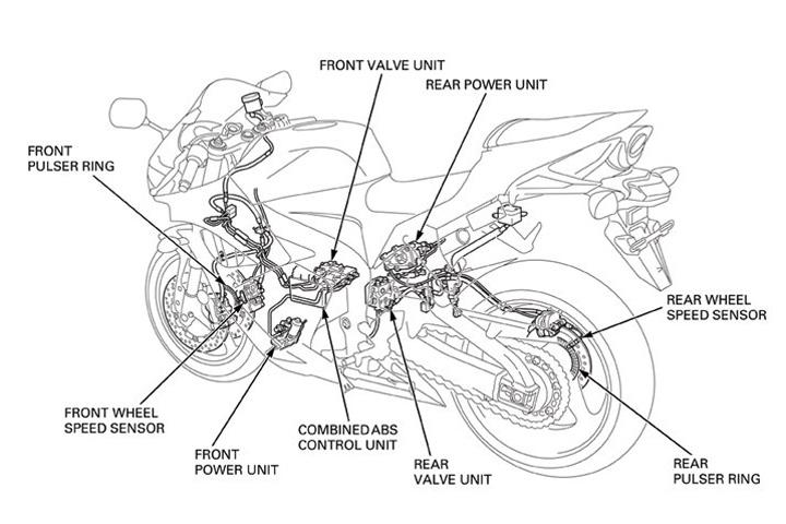 Honda CBR600/1000RR