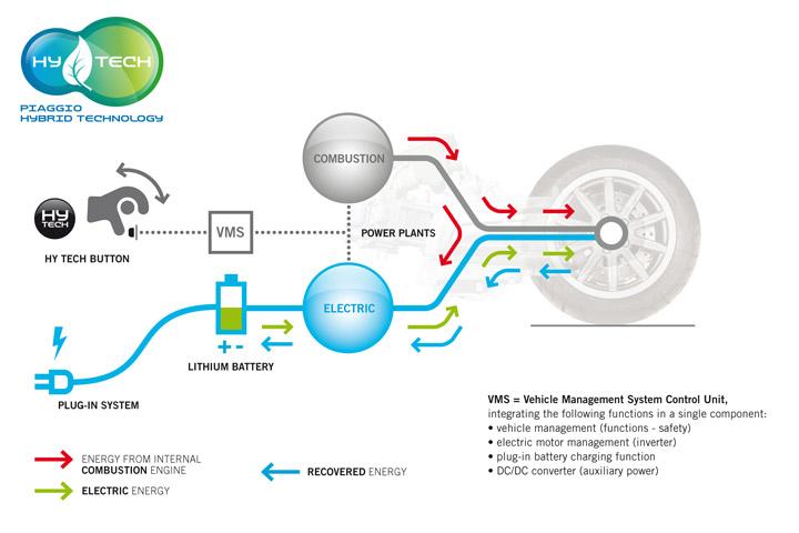 mp3_hybrid_charging.jpg