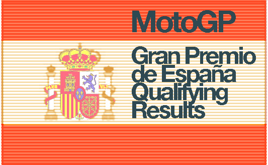 MotoGP – Gran Premio BWin de España – Qualifying