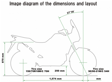 AfricaTwin-geometry