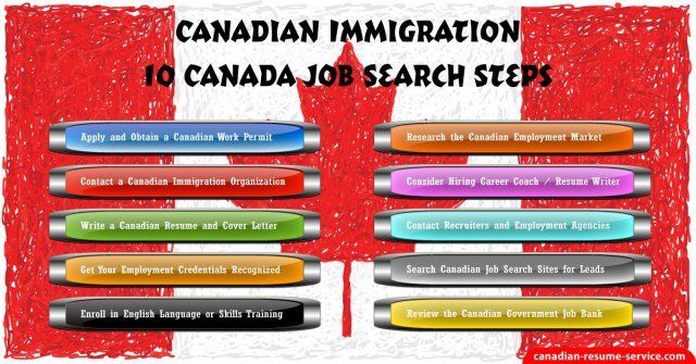 find job in Canada for foreigners