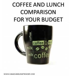 Breaking the Budget: Coffee and Lunch Comparison of 2 Co-Workers