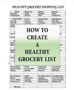 how to create a healthy GROCERY list