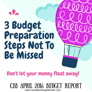 Budget Preparation Steps Not To Be Missed