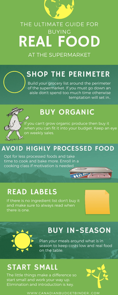 THE ULTIMATE GUIDE FOR BUYING REAL FOOD Infographic