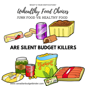 unhealthy food choices are silent budget killers