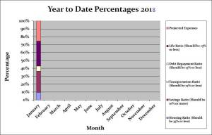 January 2018 Month by Month