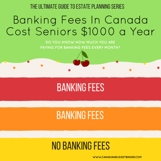 banking fees in canada facebook
