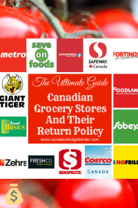 Canadian Grocery Stores Return Policy