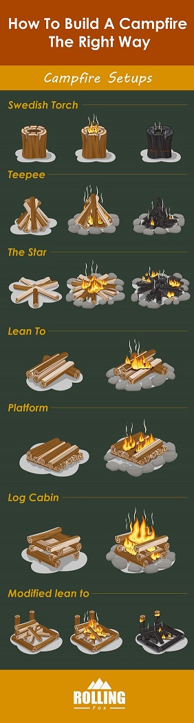 how to build a campfire