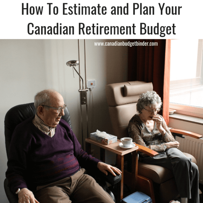 How To Estimate and Plan Your Canadian Retirement Budget-1